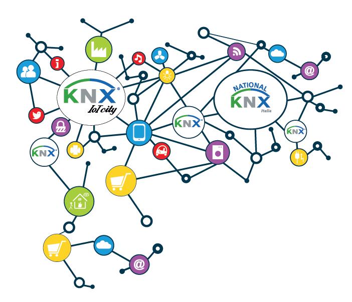 standard KNX
