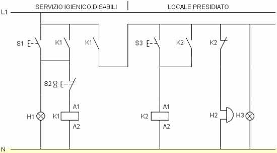 fig9esempio di schema elettrico di impianto dallarme per servizi igienici