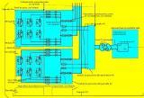 Nuova sez. 712 norma CEI 64-8: Sistemi fotovoltaici solari (PV) di alimentazione