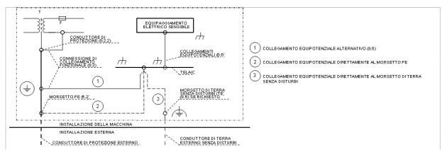 Schemi Elettrici Di Base : Introduzione agli schemi elettrici industriali voltimum