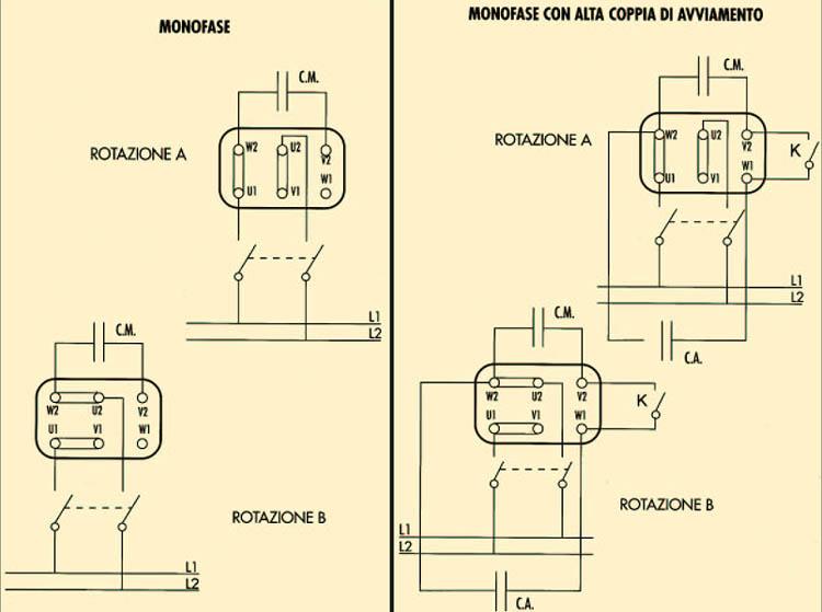 Schema Collegamento Condensatore Motore Monofase : Funzionamento di un motore asincrono trifase come