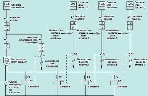 Sistema Dali Schemi Elettrici : Sezionamento dell impianto elettrico voltimum italia