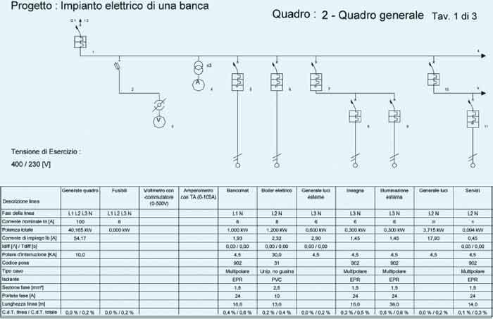 Schemi Quadri Elettrici : Quadri elettrici voltimum italia