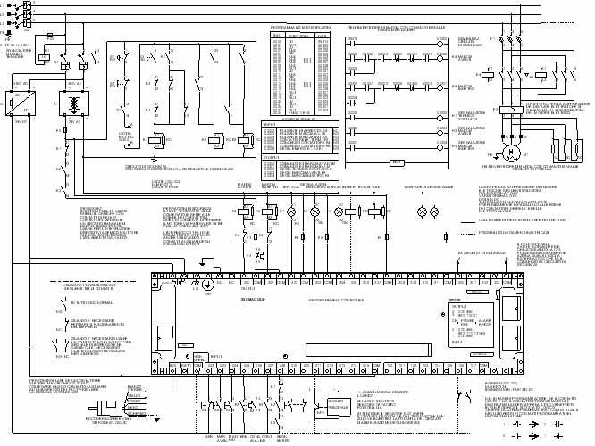 Schemi Quadri Elettrici Lowara : Installazione e manutenzione dei controllori logici