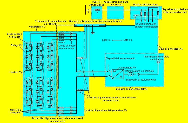Schema Collegamento Orologio Legrand : Nuova sez norma cei sistemi fotovoltaici