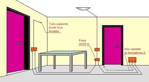 Schema Elettrico Dwg : Altezza quadro elettrico appartamento