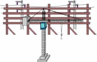 Fig.2:Esempio di protezione nei confronti di una linea aerea in media tensione